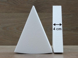 Cake Wedge dummies with straight edges of 4 cm high